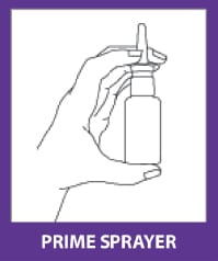 How to Use Sinofresh Nasal Fresh2